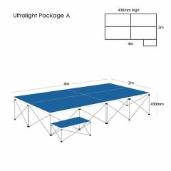 Gopak Ultralight Staging Package A