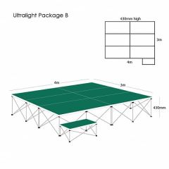 Gopak Ultralight Staging Package B
